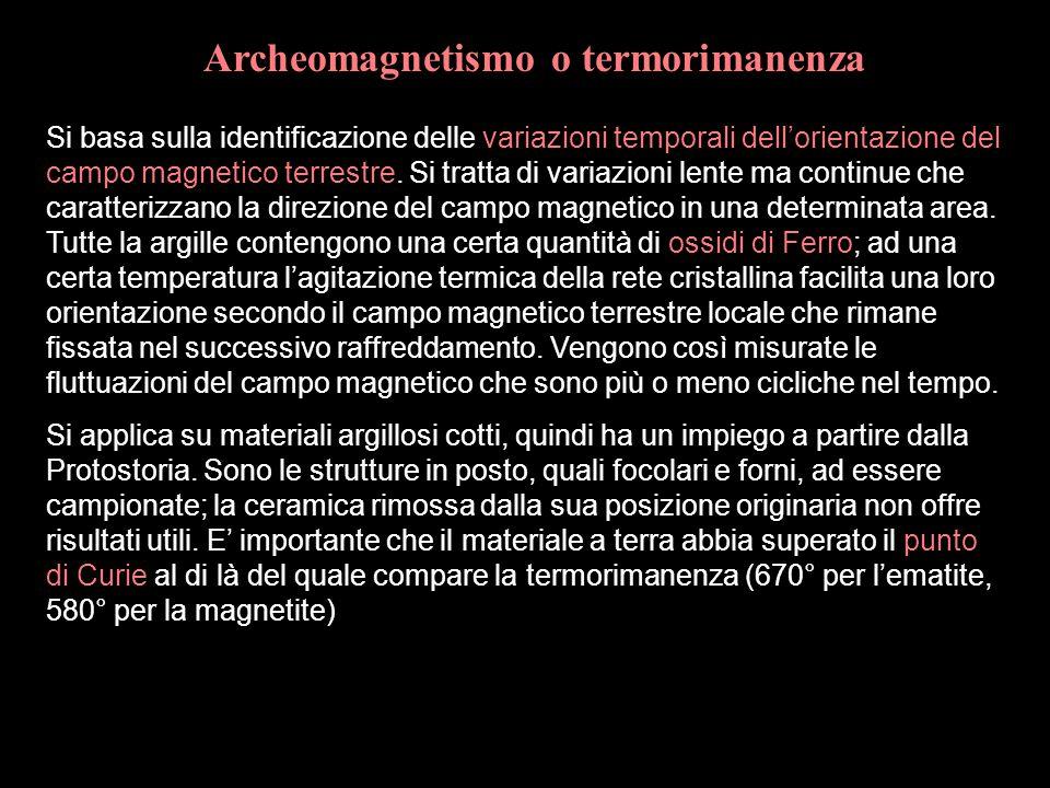 Archeomagnetismo o termorimanenza
