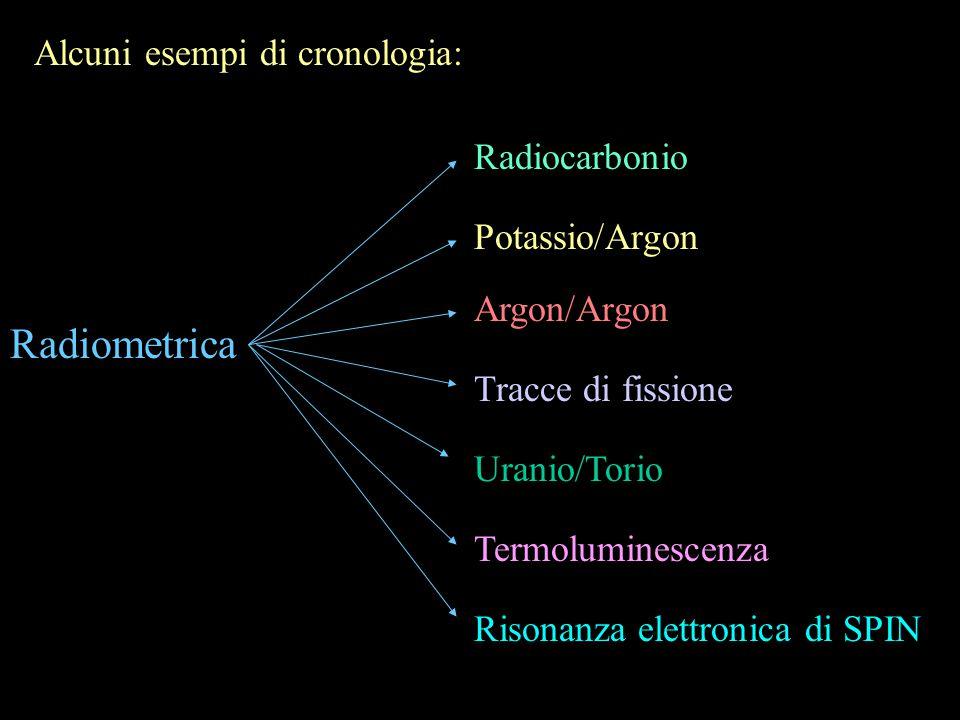 Radiometrica Alcuni esempi di cronologia: Radiocarbonio Potassio/Argon