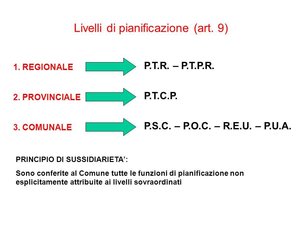 Livelli di pianificazione (art. 9)