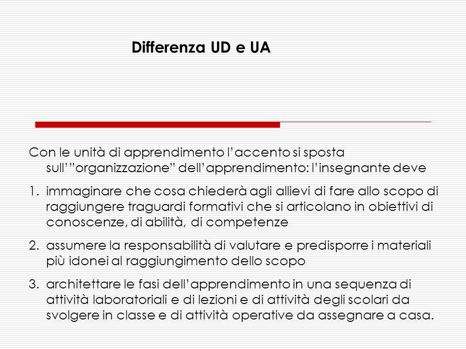 Differenza UD e UA Con le unità di apprendimento l'accento si sposta sull' organizzazione dell'apprendimento: l'insegnante deve.