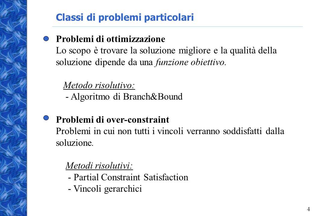 Classi di problemi particolari
