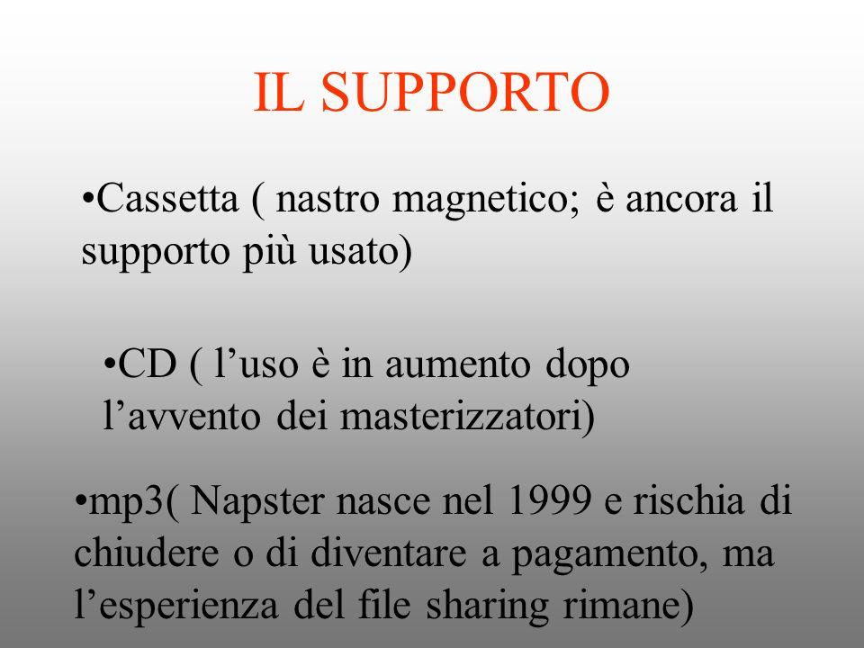 IL SUPPORTO Cassetta ( nastro magnetico; è ancora il supporto più usato) CD ( l'uso è in aumento dopo l'avvento dei masterizzatori)