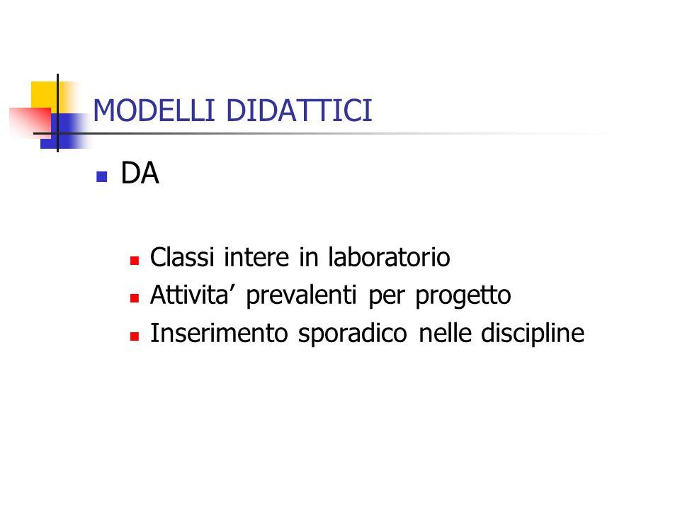 MODELLI DIDATTICI DA Classi intere in laboratorio
