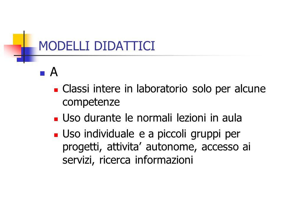 MODELLI DIDATTICIA. Classi intere in laboratorio solo per alcune competenze. Uso durante le normali lezioni in aula.