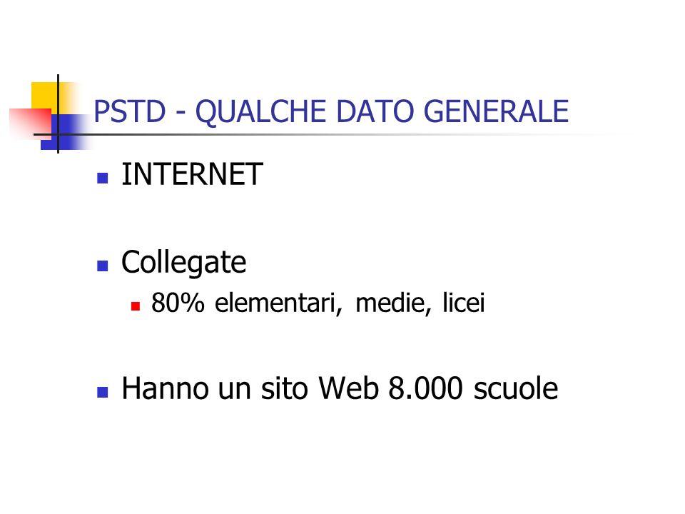 PSTD - QUALCHE DATO GENERALE