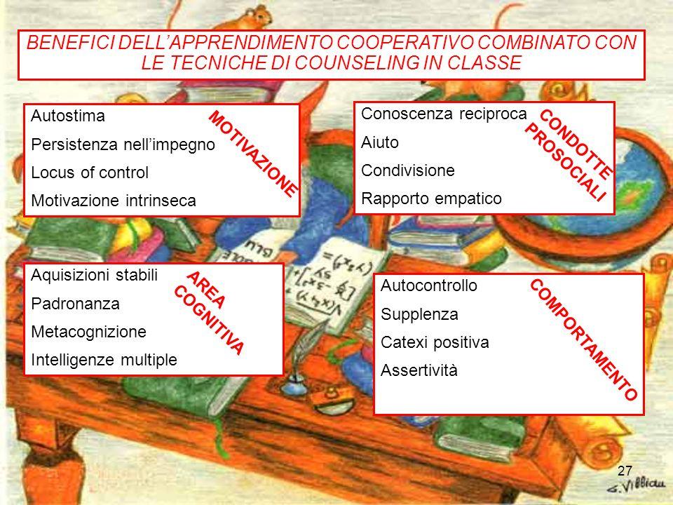 BENEFICI DELL'APPRENDIMENTO COOPERATIVO COMBINATO CON LE TECNICHE DI COUNSELING IN CLASSE