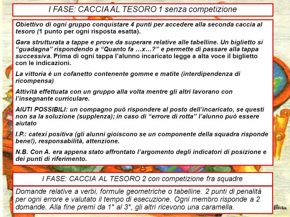 I FASE: CACCIA AL TESORO 2 con competizione fra squadre