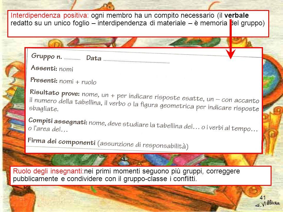 Interdipendenza positiva: ogni membro ha un compito necessario (il verbale redatto su un unico foglio – interdipendenza di materiale – è memoria del gruppo)
