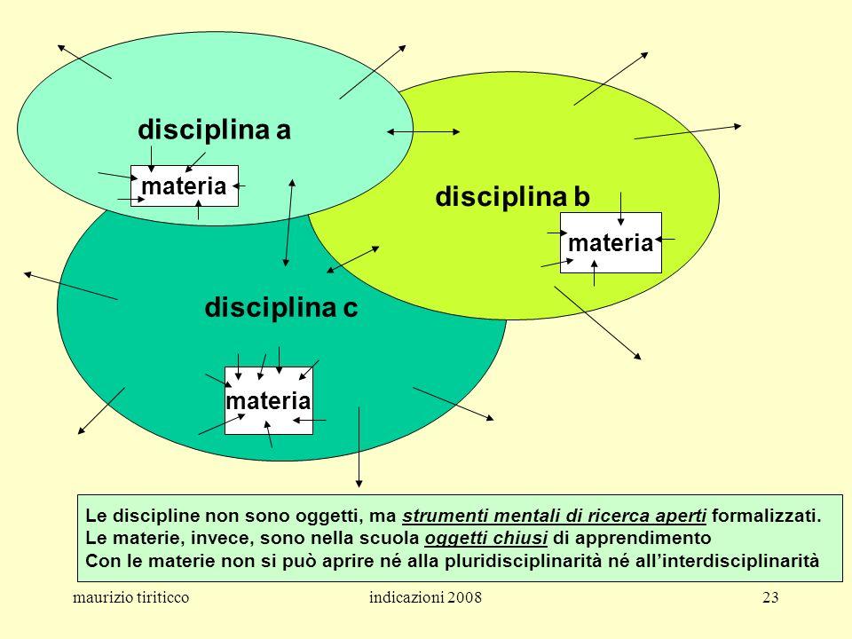 disciplina a disciplina b disciplina c