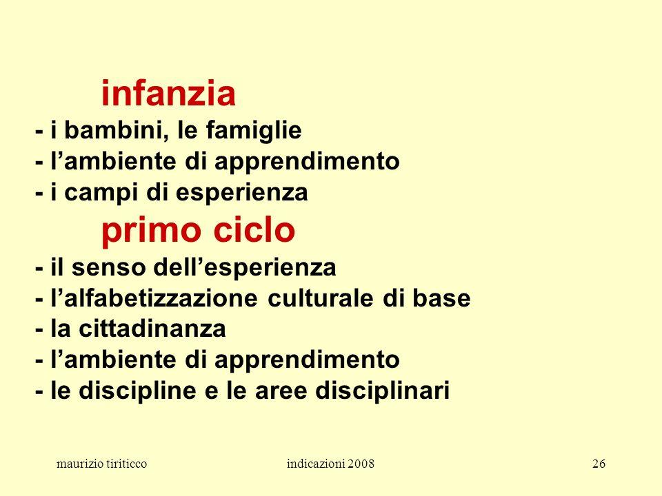 infanzia - i bambini, le famiglie - l'ambiente di apprendimento - i campi di esperienza primo ciclo - il senso dell'esperienza - l'alfabetizzazione culturale di base - la cittadinanza - l'ambiente di apprendimento - le discipline e le aree disciplinari