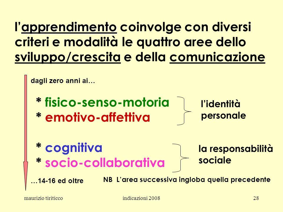 l'apprendimento coinvolge con diversi criteri e modalità le quattro aree dello sviluppo/crescita e della comunicazione * fisico-senso-motoria * emotivo-affettiva * cognitiva * socio-collaborativa NB L'area successiva ingloba quella precedente