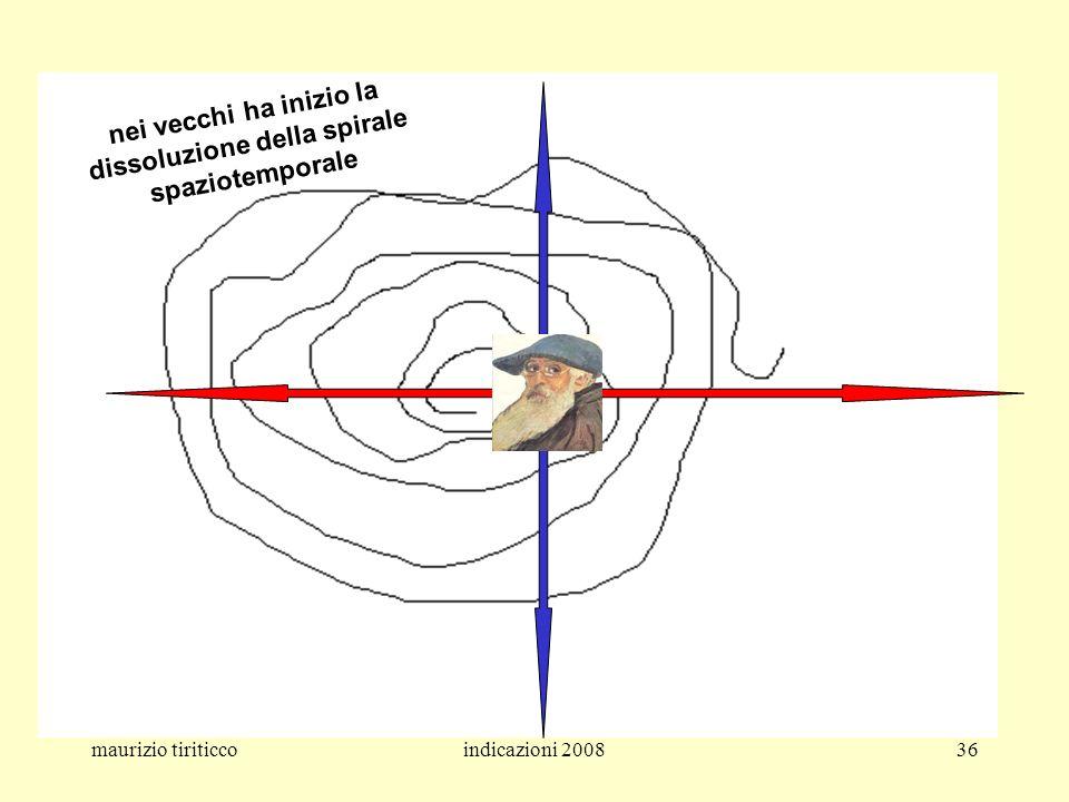 nei vecchi ha inizio la dissoluzione della spirale spaziotemporale