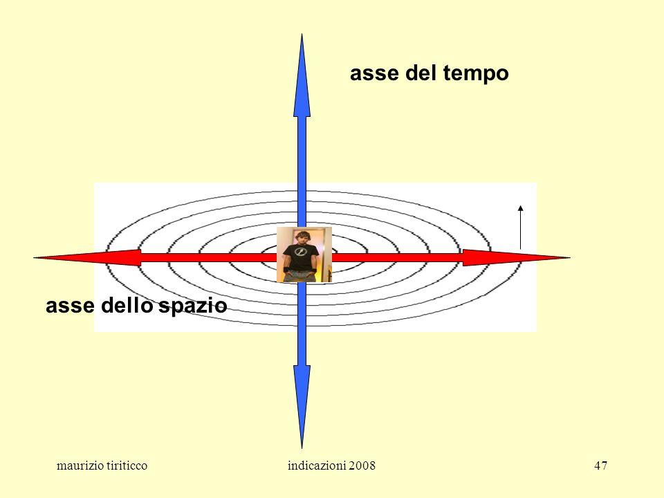 asse del tempo asse dello spazio maurizio tiriticco indicazioni 2008