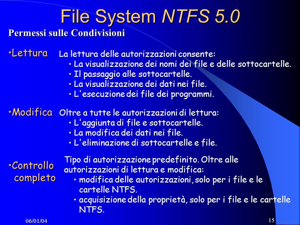 File System NTFS 5.0 Permessi sulle Condivisioni Lettura Modifica