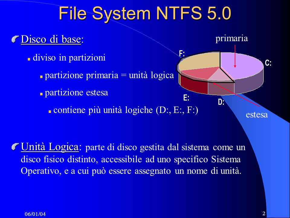 File System NTFS 5.0 Disco di base: