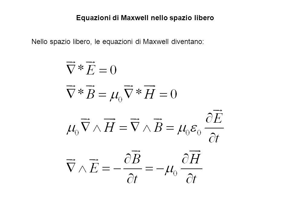Equazioni di Maxwell nello spazio libero