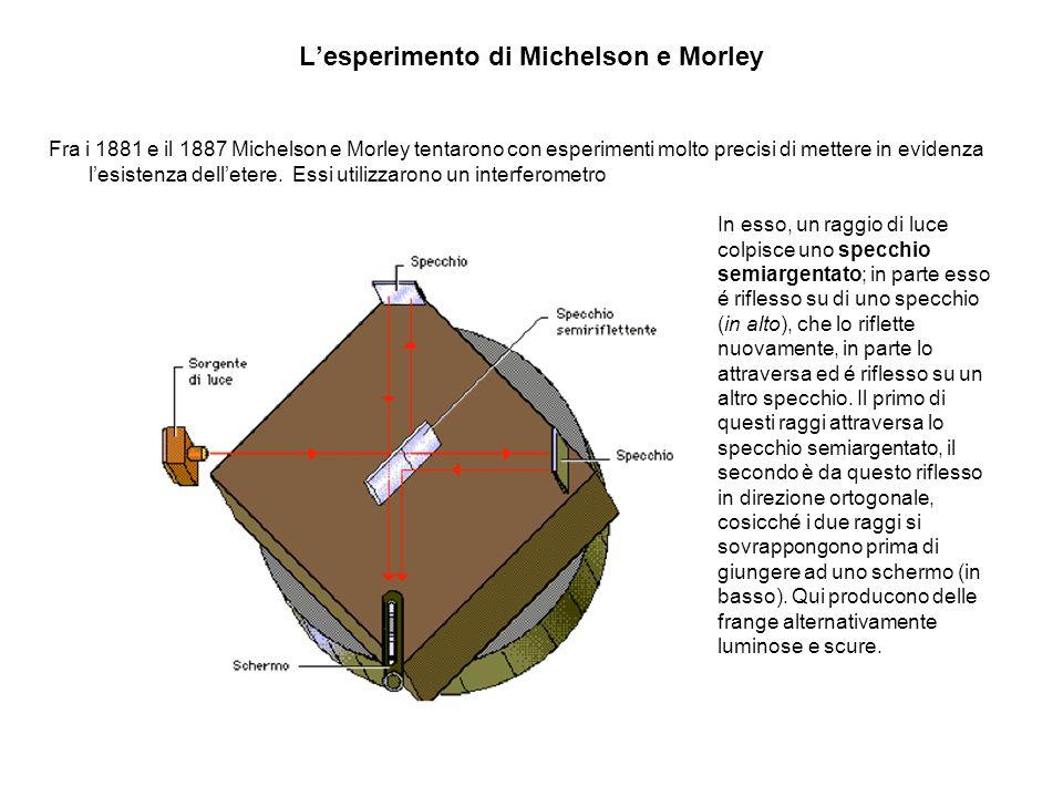 L'esperimento di Michelson e Morley