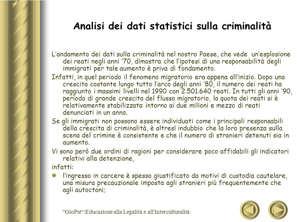 Analisi dei dati statistici sulla criminalità