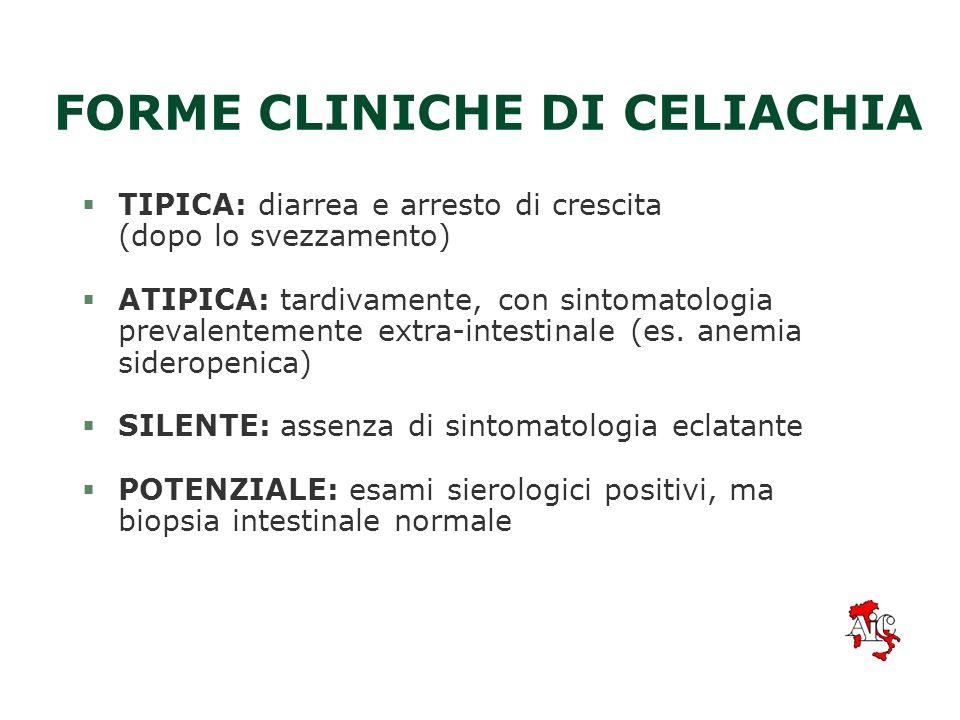FORME CLINICHE DI CELIACHIA