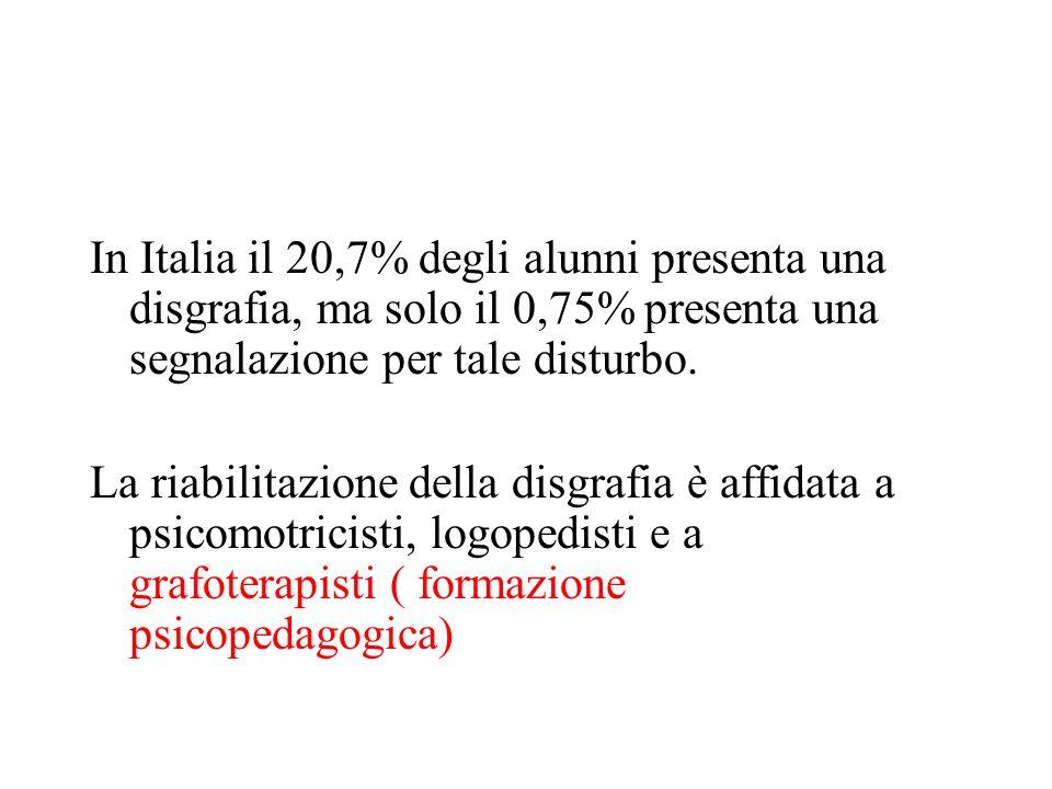 In Italia il 20,7% degli alunni presenta una disgrafia, ma solo il 0,75% presenta una segnalazione per tale disturbo.