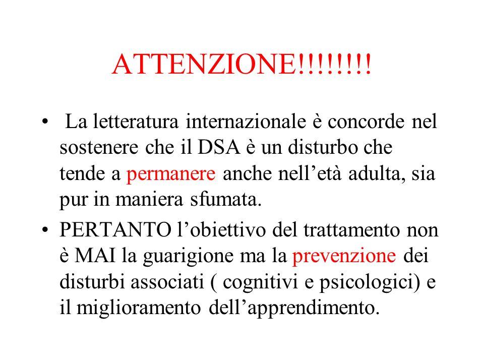 ATTENZIONE!!!!!!!!
