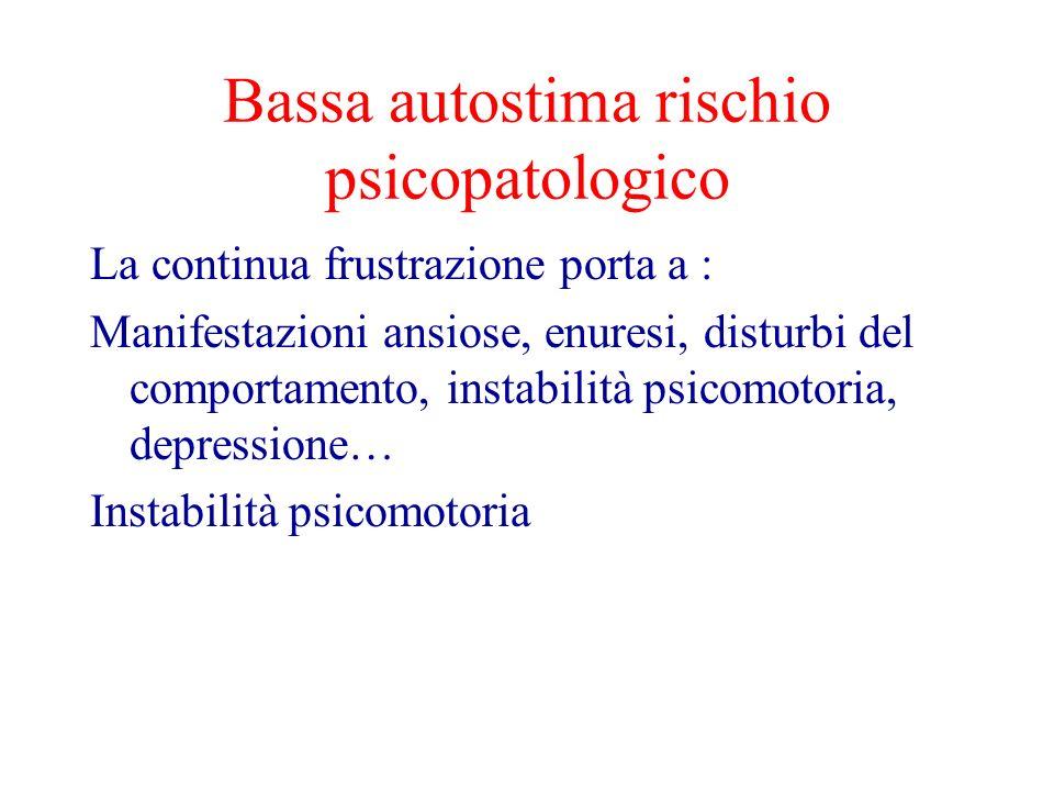 Bassa autostima rischio psicopatologico