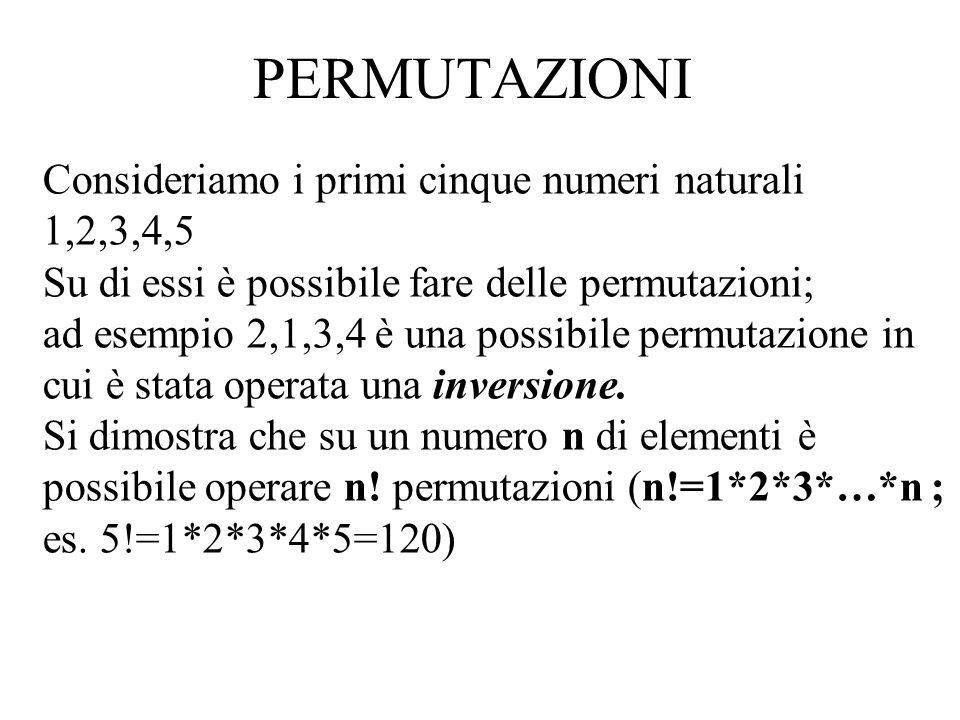 PERMUTAZIONI Consideriamo i primi cinque numeri naturali 1,2,3,4,5