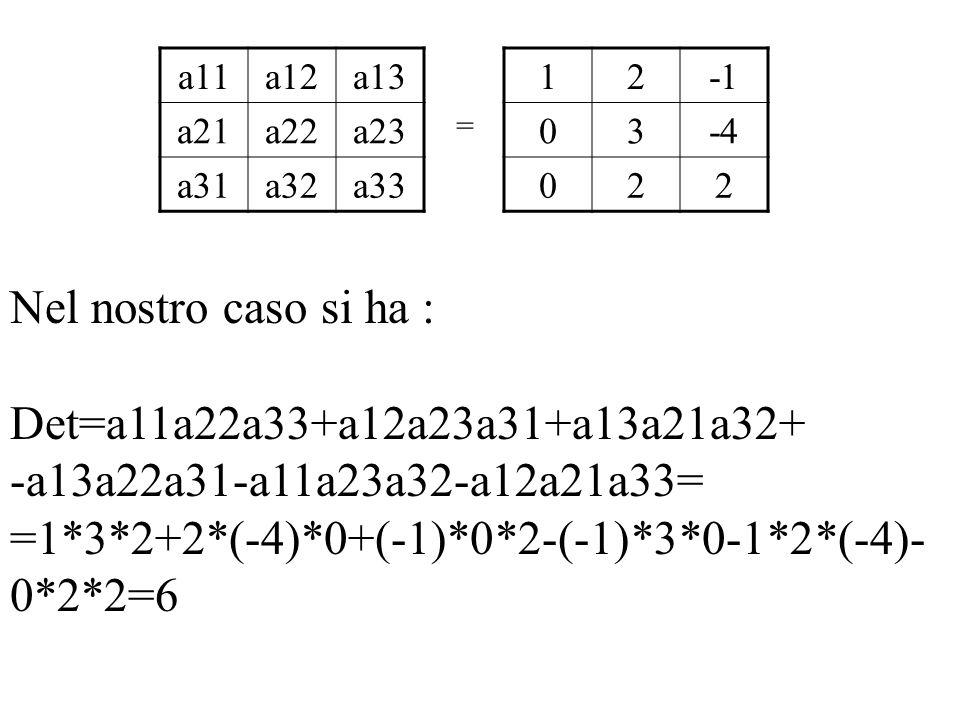 =1*3*2+2*(-4)*0+(-1)*0*2-(-1)*3*0-1*2*(-4)-0*2*2=6