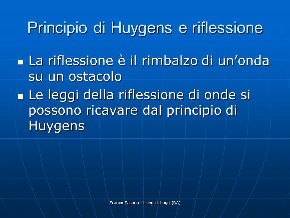 Principio di Huygens e riflessione