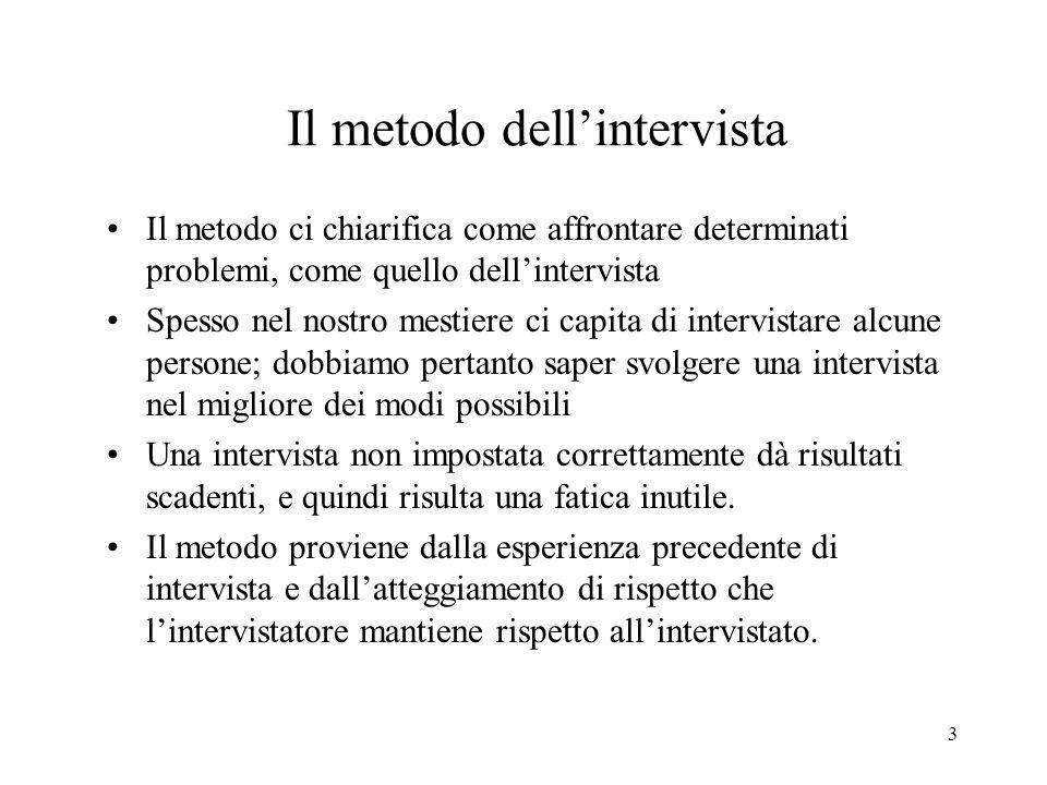 Il metodo dell'intervista