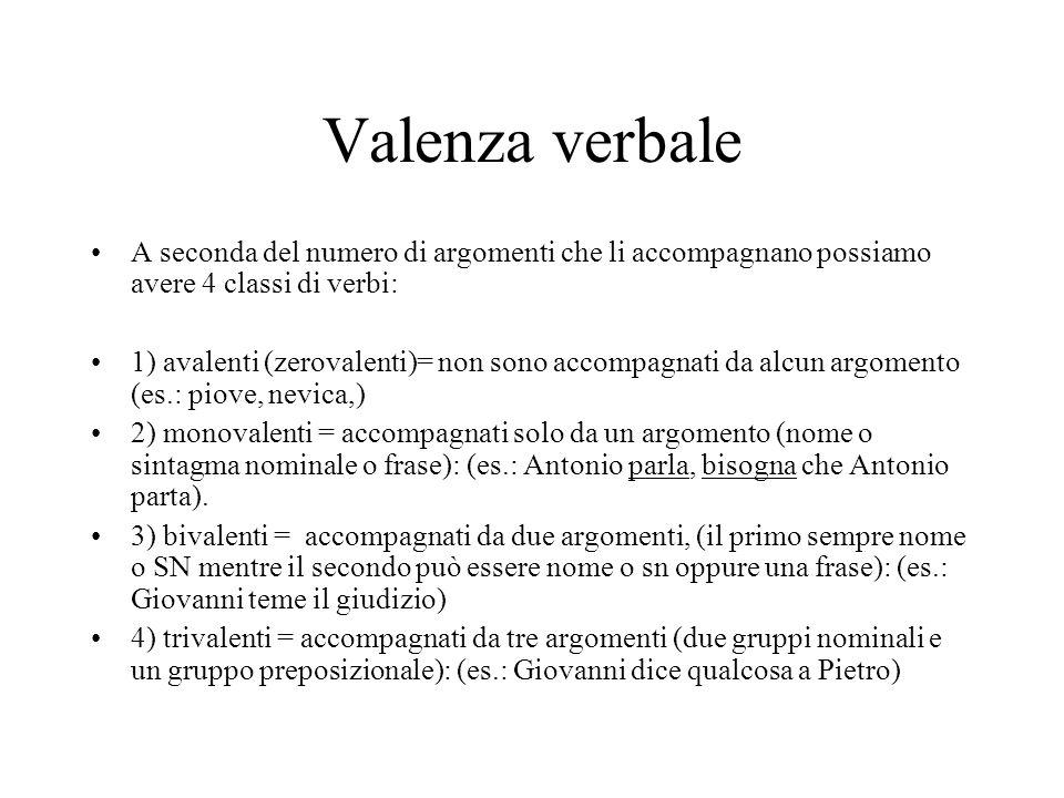Valenza verbale A seconda del numero di argomenti che li accompagnano possiamo avere 4 classi di verbi: