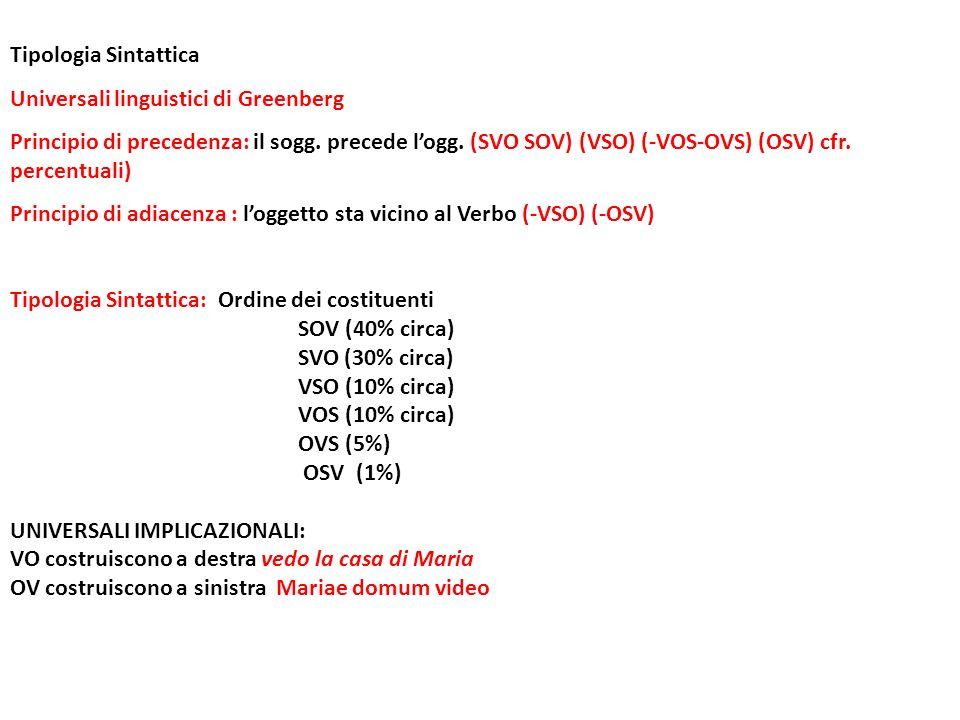 Tipologia Sintattica Universali linguistici di Greenberg.