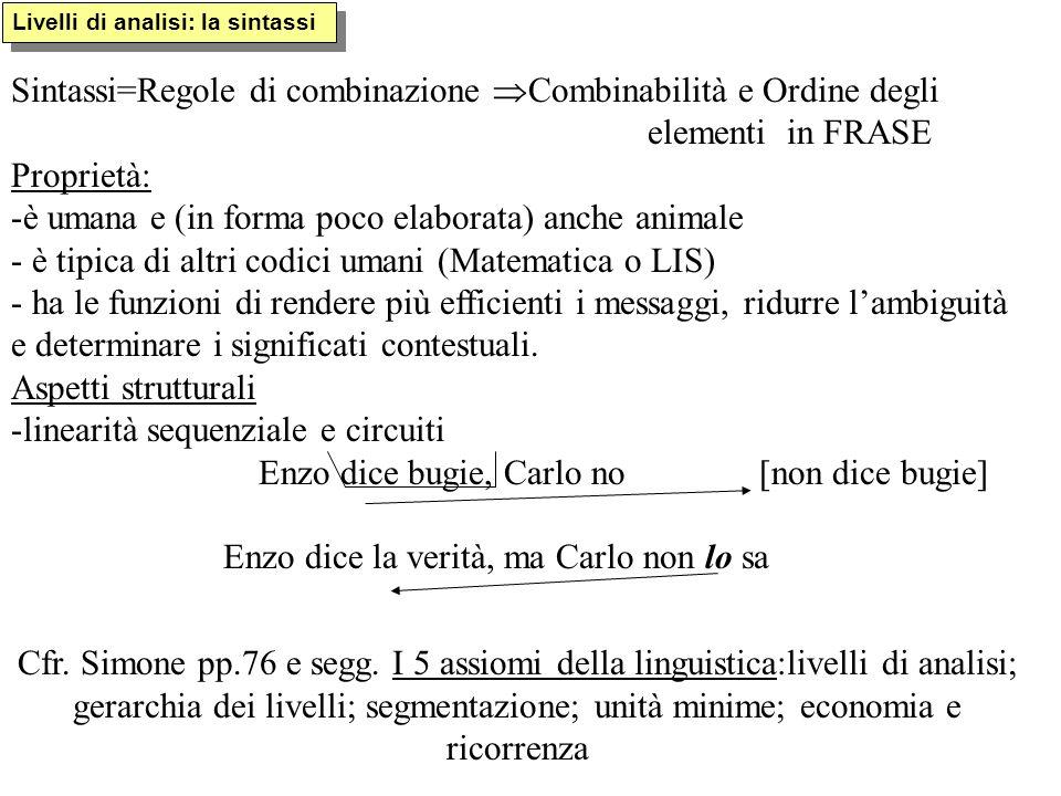 Sintassi=Regole di combinazione Combinabilità e Ordine degli
