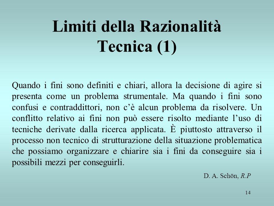 Limiti della Razionalità Tecnica (1)