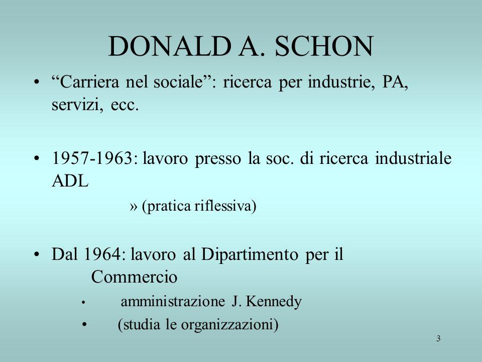 DONALD A. SCHON Carriera nel sociale : ricerca per industrie, PA, servizi, ecc. 1957-1963: lavoro presso la soc. di ricerca industriale ADL.