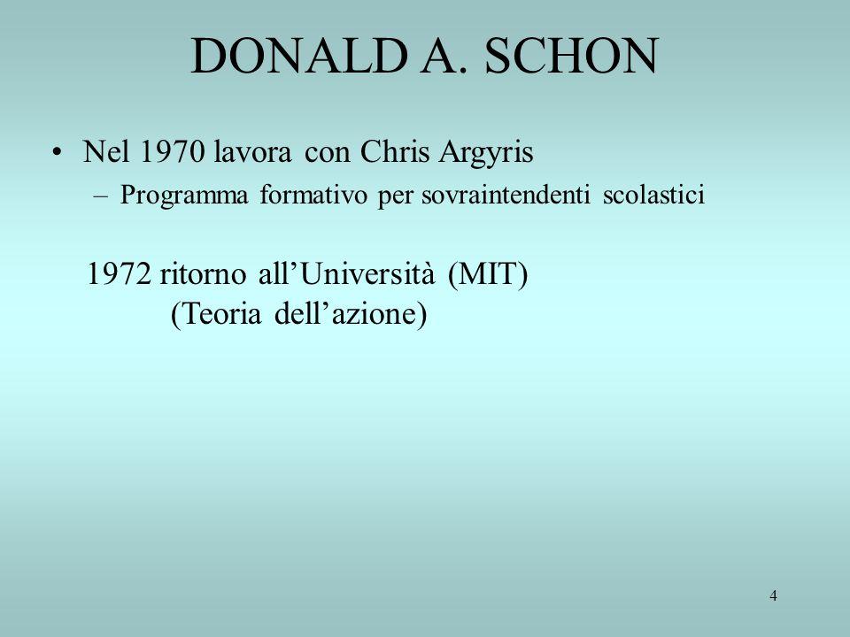 DONALD A. SCHON Nel 1970 lavora con Chris Argyris