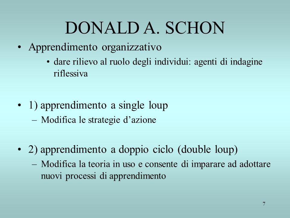 DONALD A. SCHON Apprendimento organizzativo