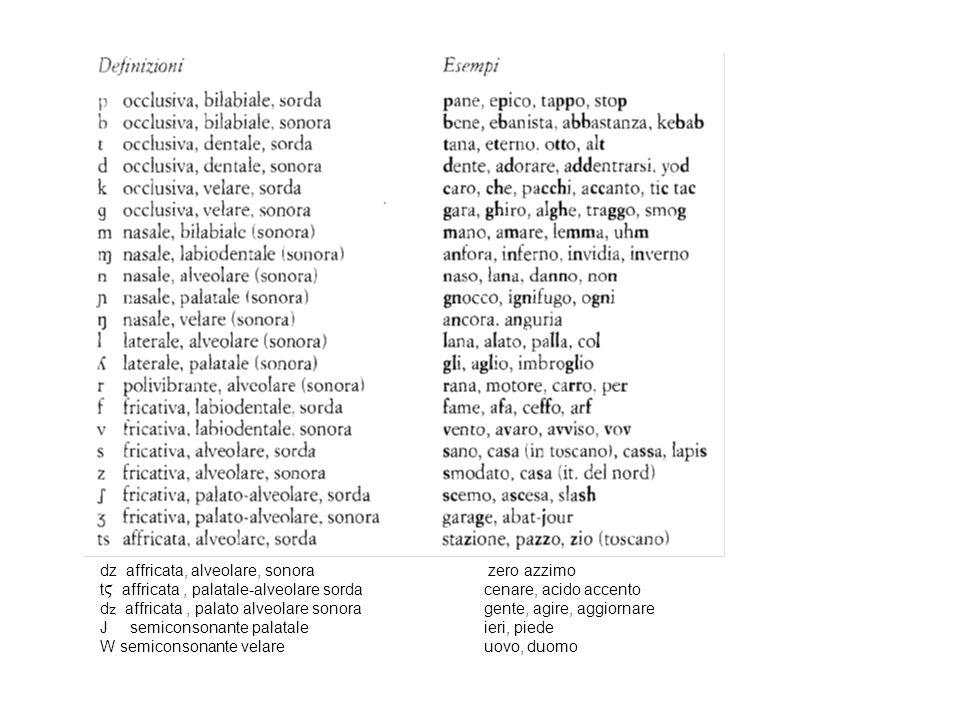 dz affricata, alveolare, sonora zero azzimo