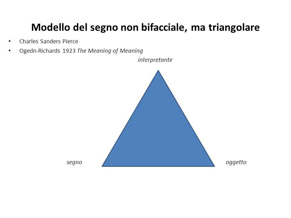 Modello del segno non bifacciale, ma triangolare