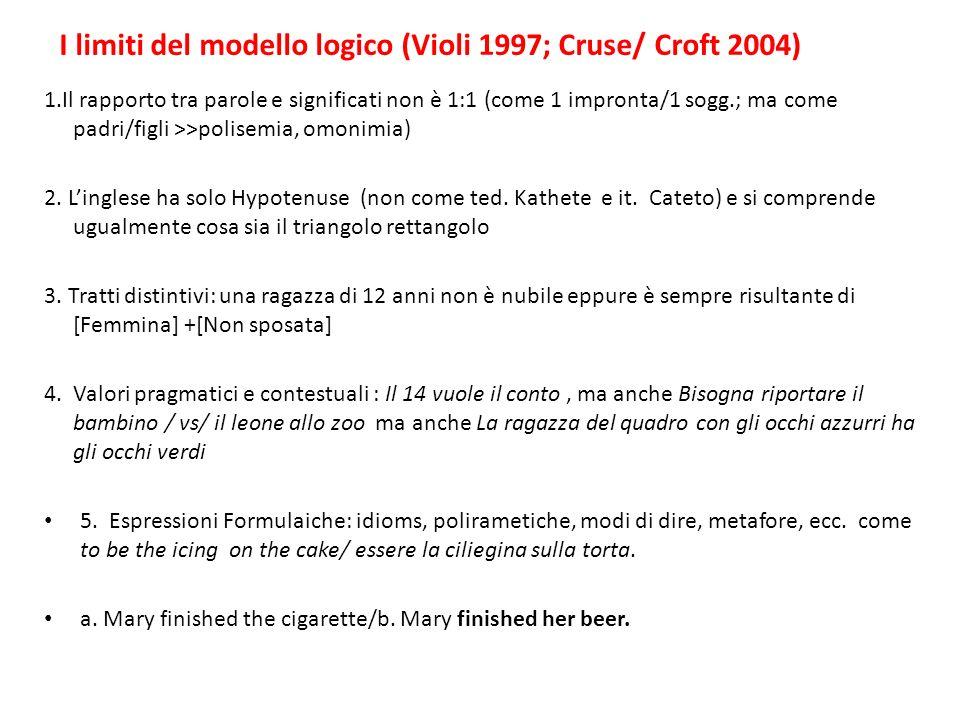 I limiti del modello logico (Violi 1997; Cruse/ Croft 2004)