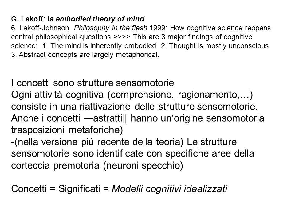 I concetti sono strutture sensomotorie