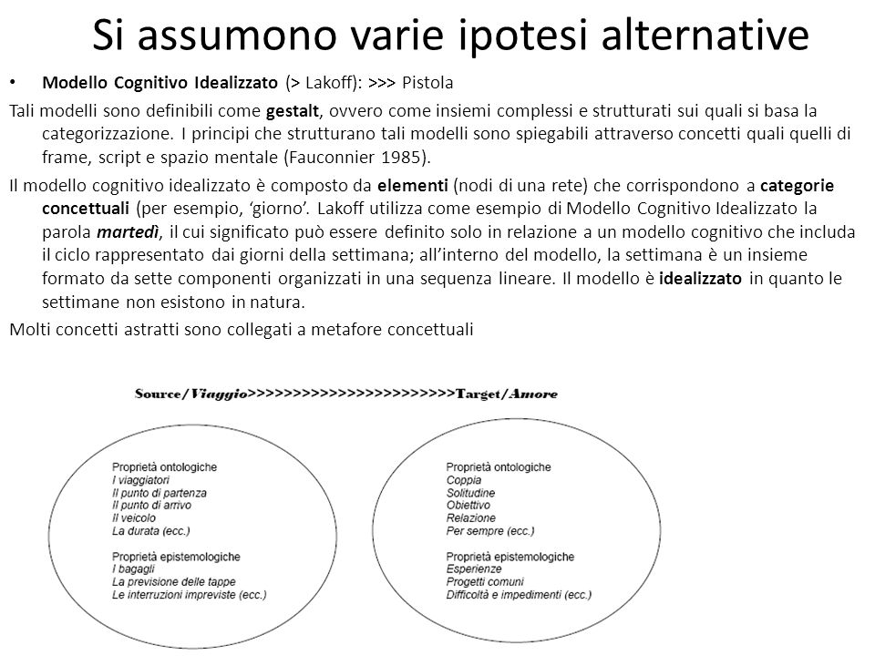 Si assumono varie ipotesi alternative