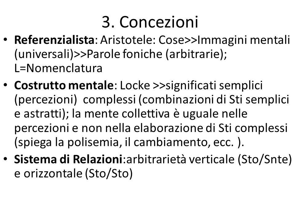3. Concezioni Referenzialista: Aristotele: Cose>>Immagini mentali (universali)>>Parole foniche (arbitrarie); L=Nomenclatura.