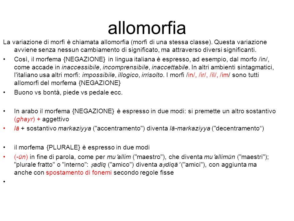 allomorfia
