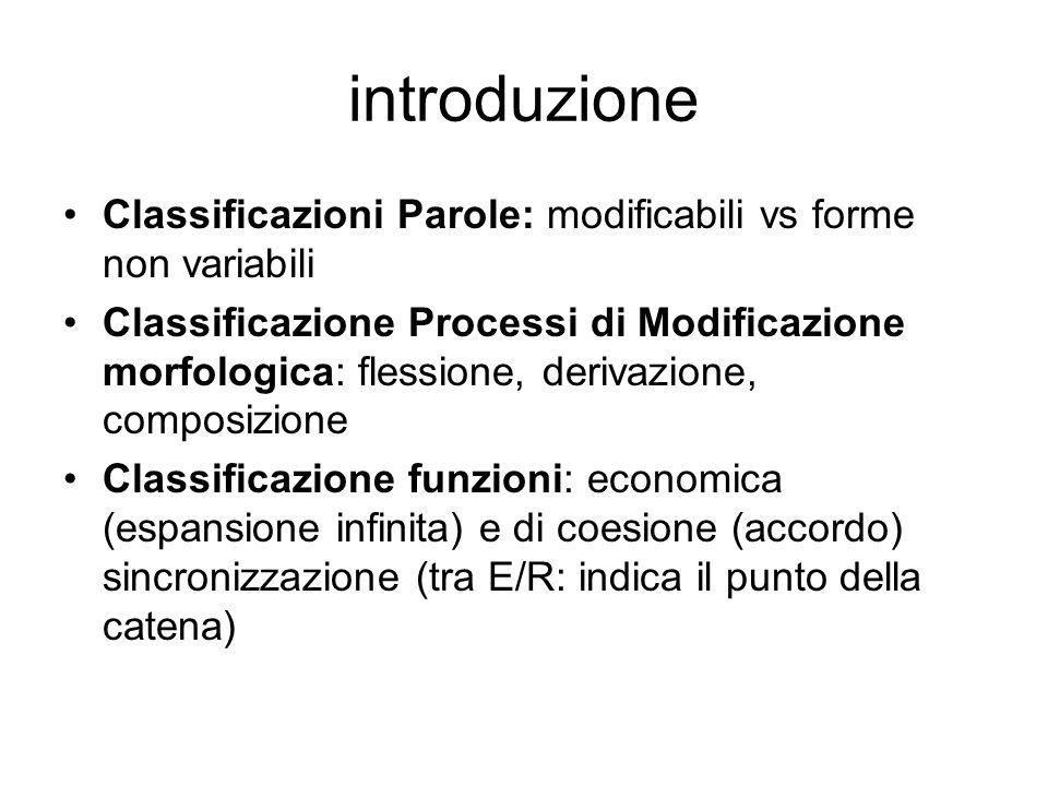 introduzione Classificazioni Parole: modificabili vs forme non variabili.