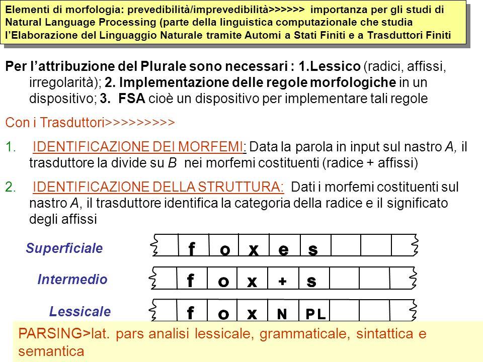 Elementi di morfologia: prevedibilità/imprevedibilità>>>>>> importanza per gli studi di