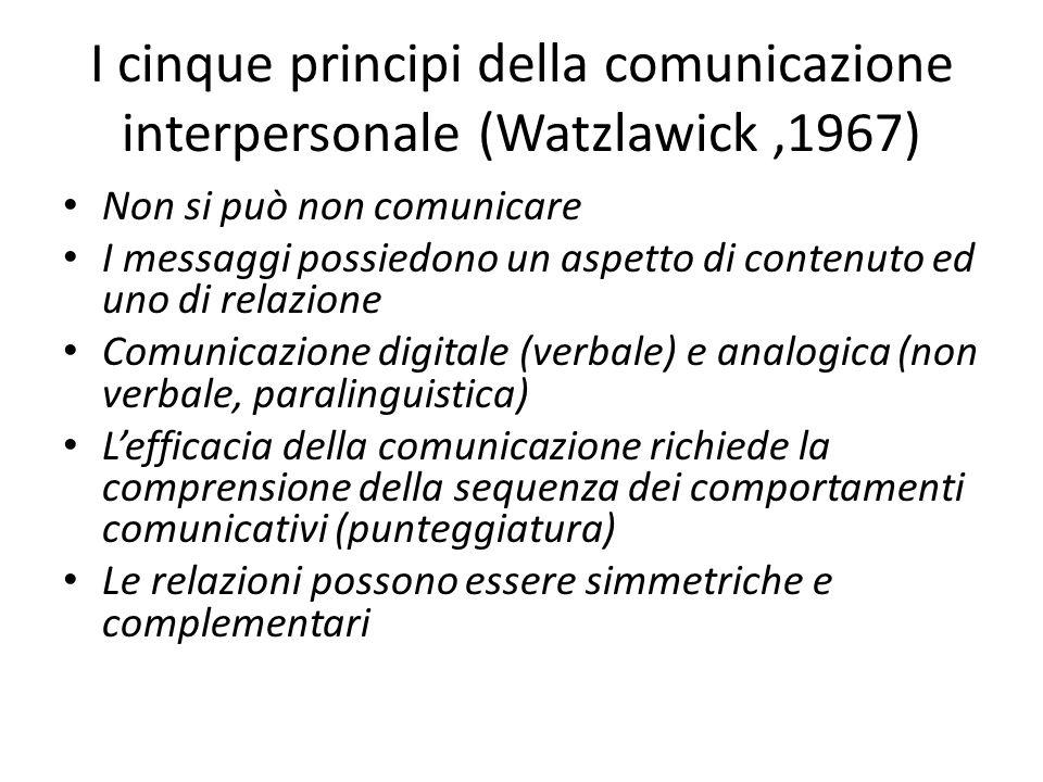 I cinque principi della comunicazione interpersonale (Watzlawick ,1967)