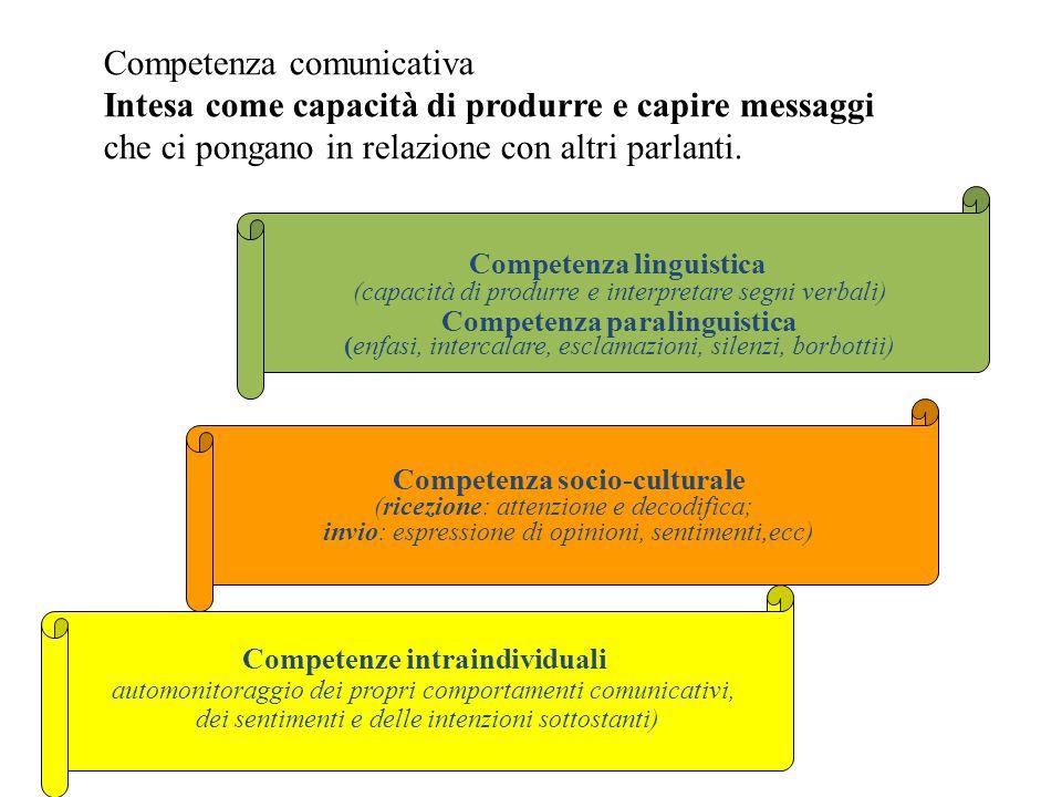 Competenza comunicativa Intesa come capacità di produrre e capire messaggi che ci pongano in relazione con altri parlanti.