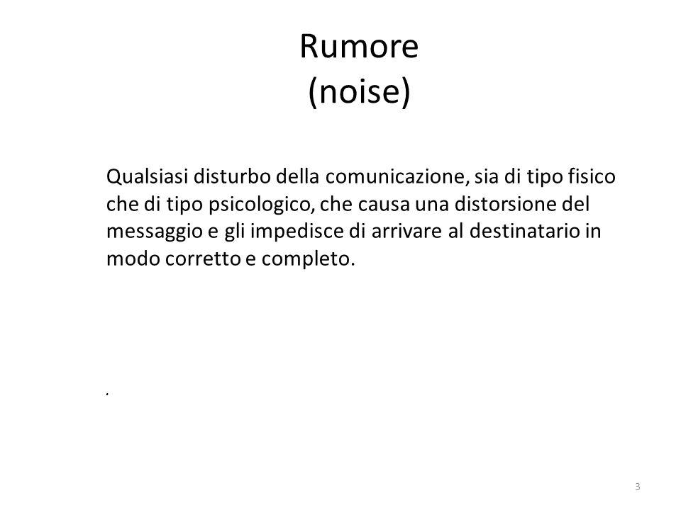 Rumore (noise)