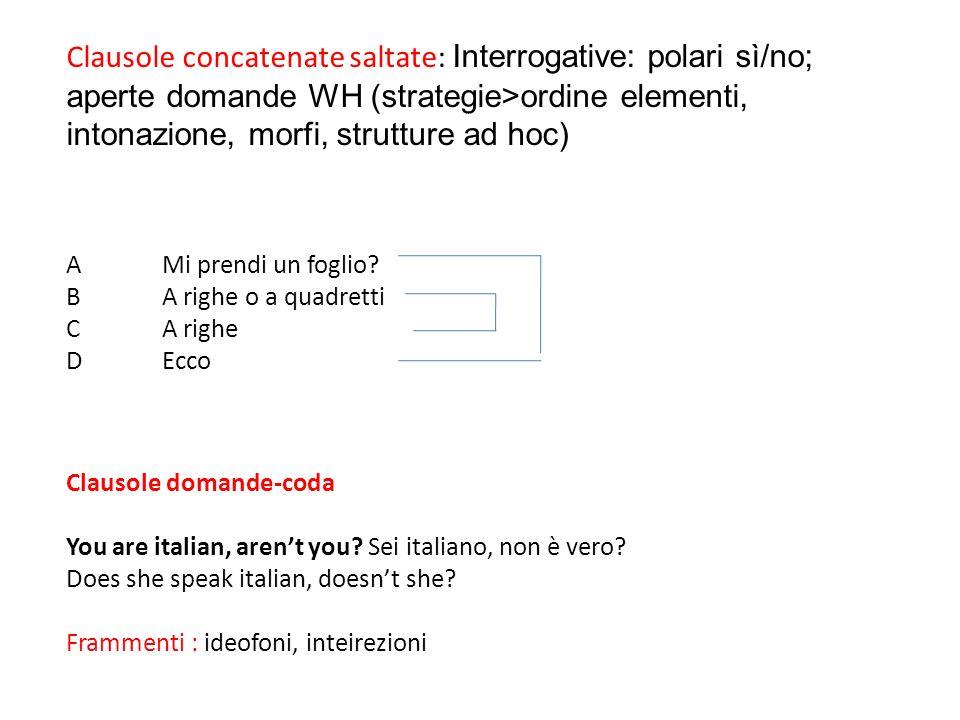 Clausole concatenate saltate: Interrogative: polari sì/no; aperte domande WH (strategie>ordine elementi, intonazione, morfi, strutture ad hoc)